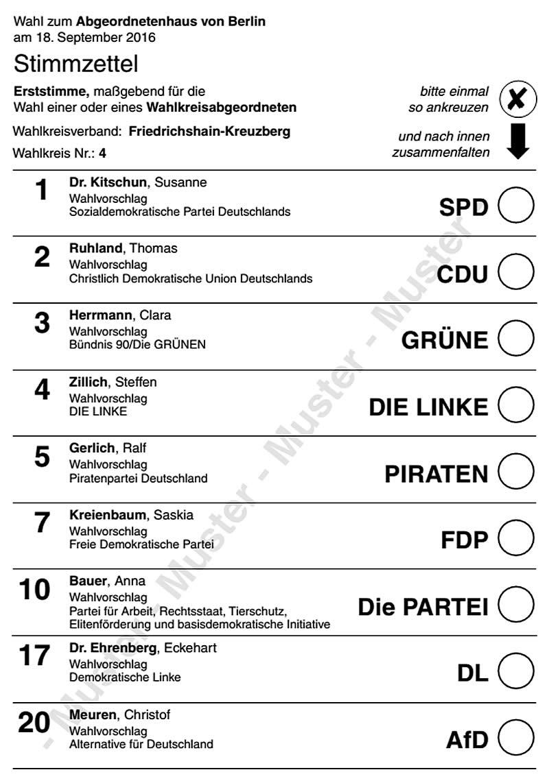 Stimmzettel Wahlkreis 4