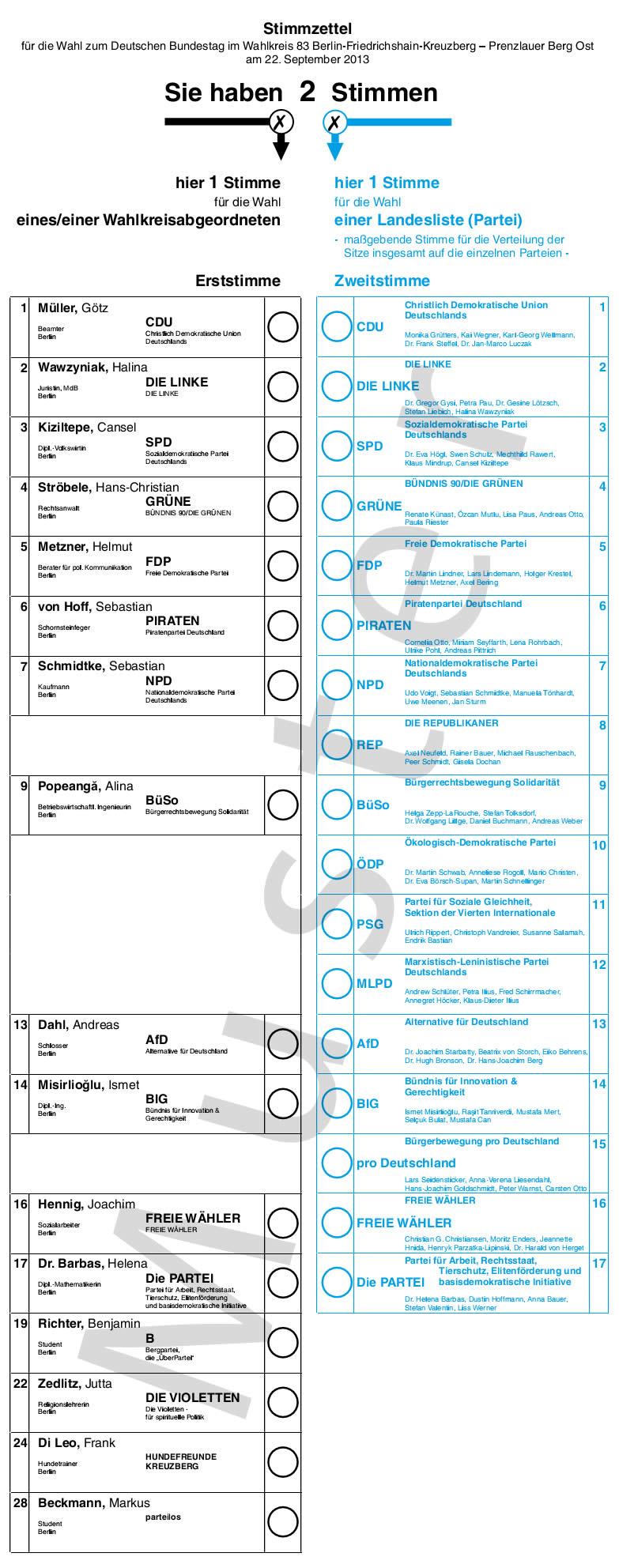 Stimmzettelmuster Wahlkreis 83 - Bundestagswahl 2013