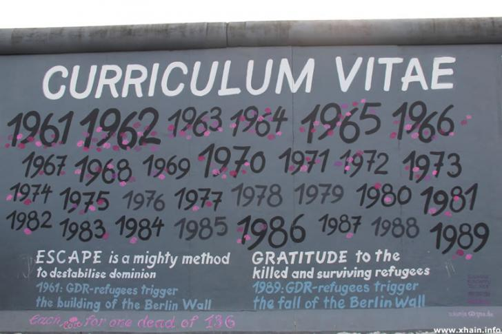 East Side Gallery - Curriculum Vitae