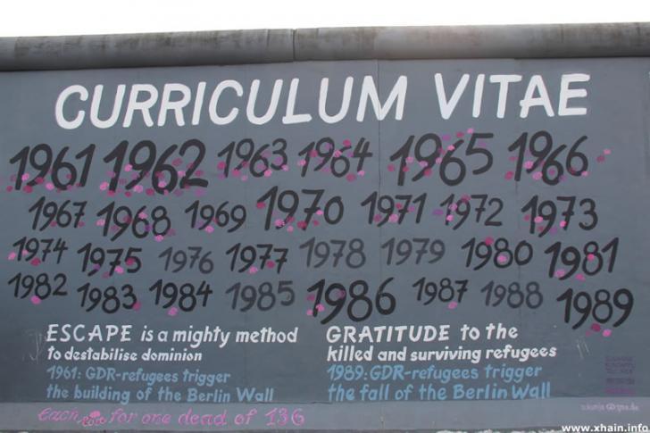 East Side Gallery - Curriculum Vitae