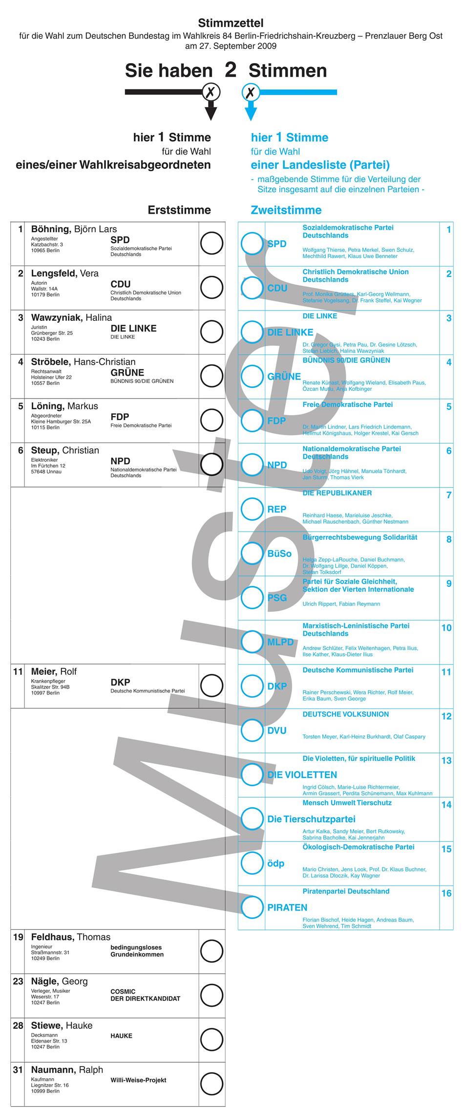 Stimmzettelmuster Wahlkreis 84